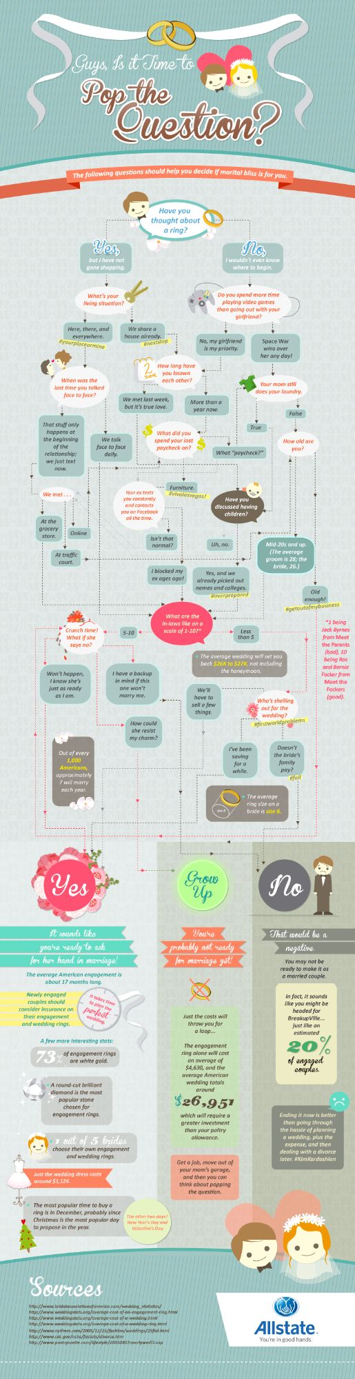 pop the question infographic