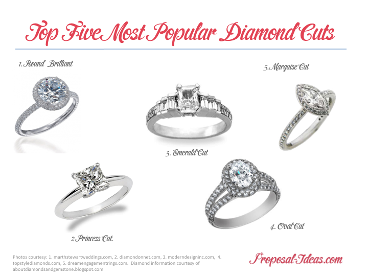 The Top Five Most Popular Engagement Ring Diamond Shapes ...